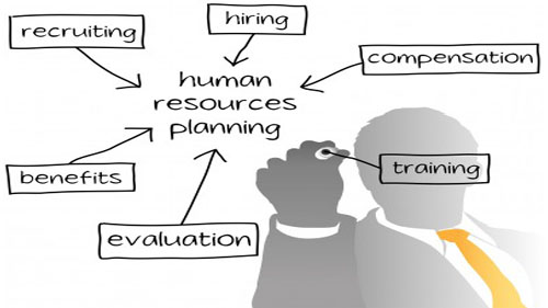 Hr planningg slide 3 image ccuart Image collections